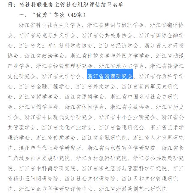 """庆祝我会在2019年度省社科联业务主管社会组织评估中被评定为""""优秀""""等次"""